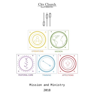 Mission & Ministry 2018